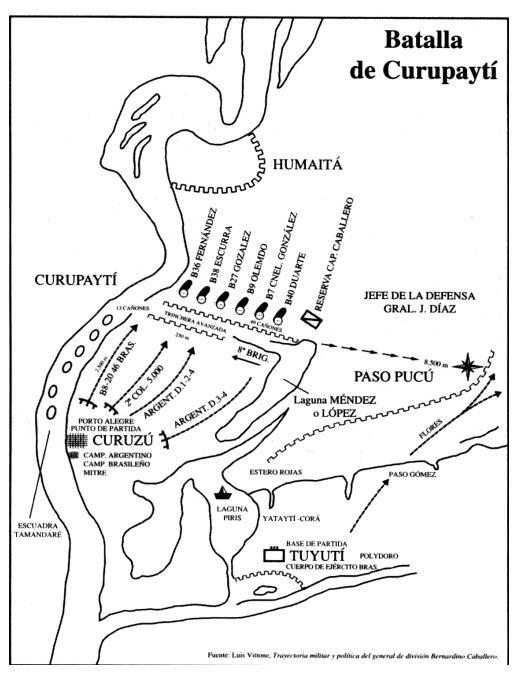 Batalla de Curupaytí